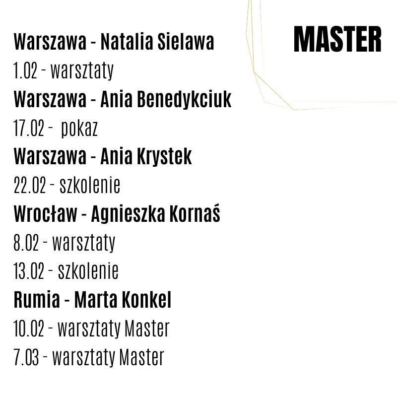 warsztaty Master Gel ProNails Polska styczeń/luty/marzec 2020